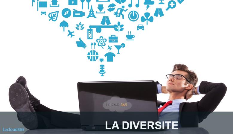 LA DIVERSITE lecloud365